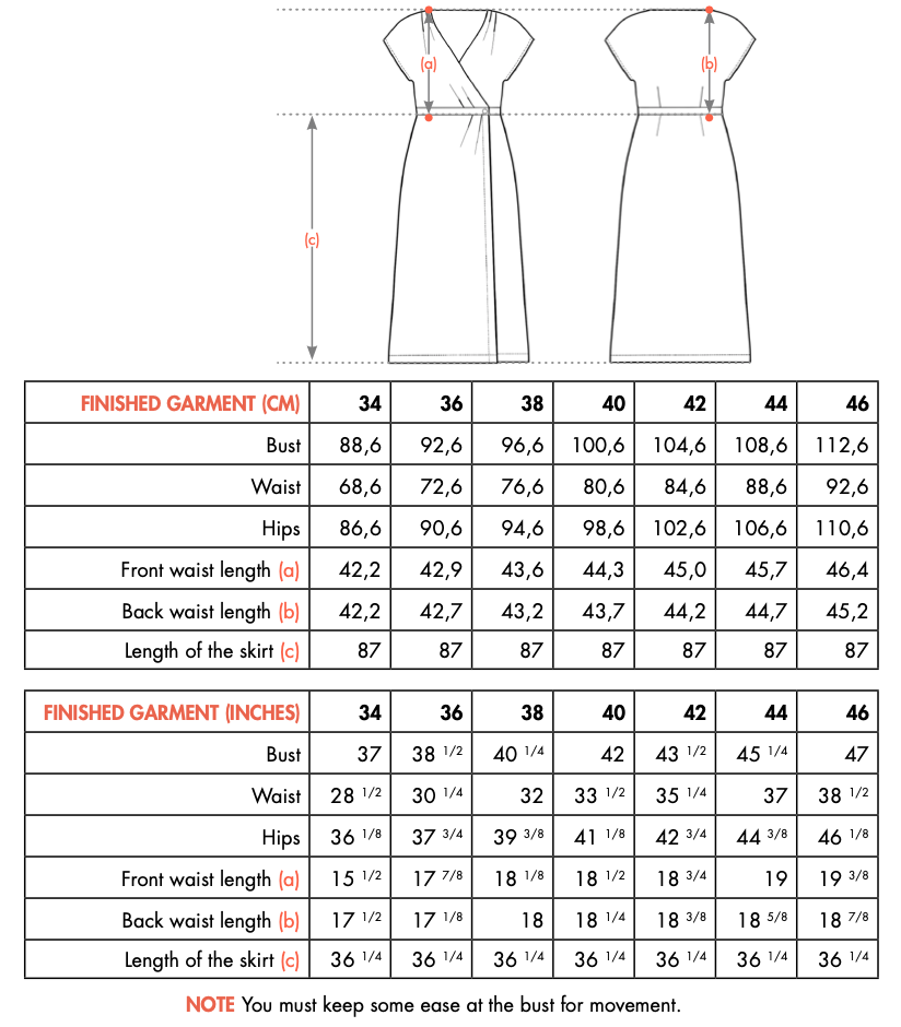 PEMA - Finished measurements