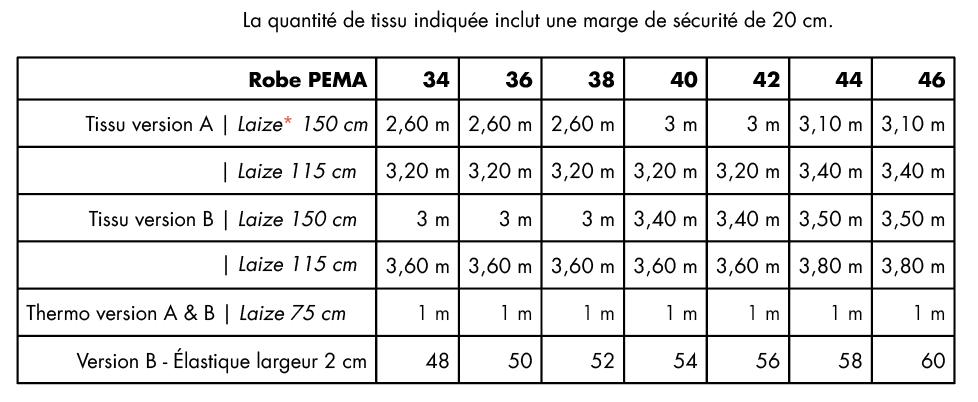 OSE PATTERNS - Quantité de tissu pour la robe PEMA